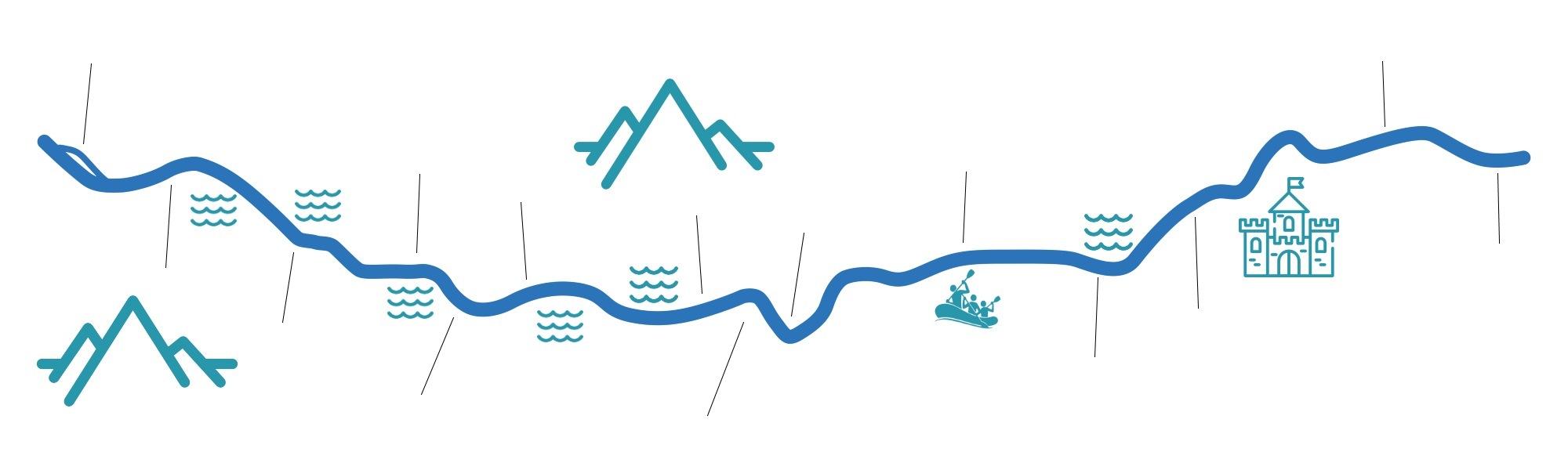 Flussplan Funrafting Salzach